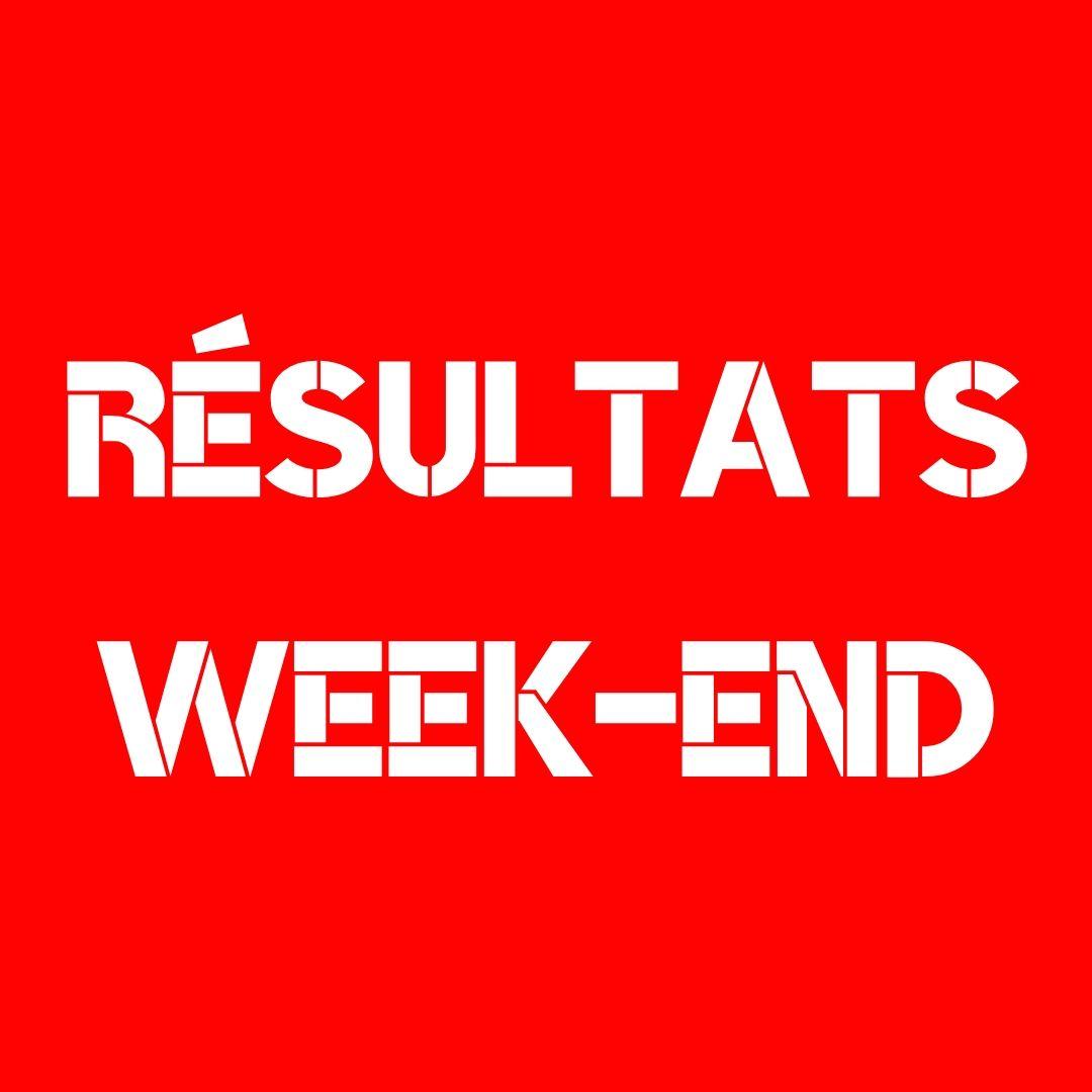 Résultats CJF et ÉMERAUDE – 28/29 septembre 2019